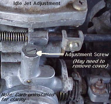 Idle Mixture Screw on Carburetor Layout
